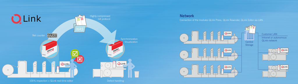 Nyquist Systems: QLink Workflow